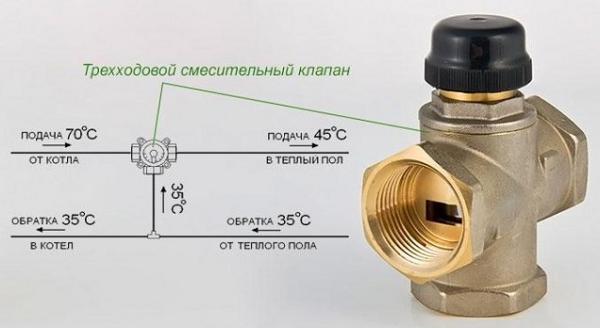 Теплый пол – схема подключения трехходового клапана